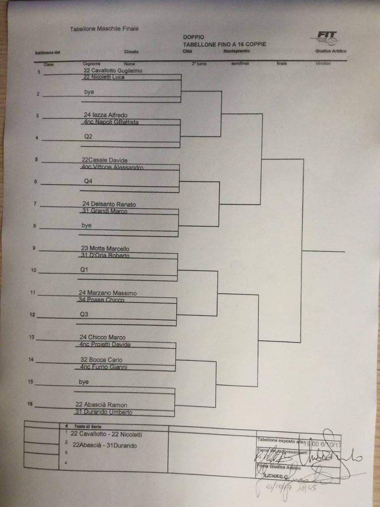Tabellone maschile finale. Torneo di paddle Boschi Sport