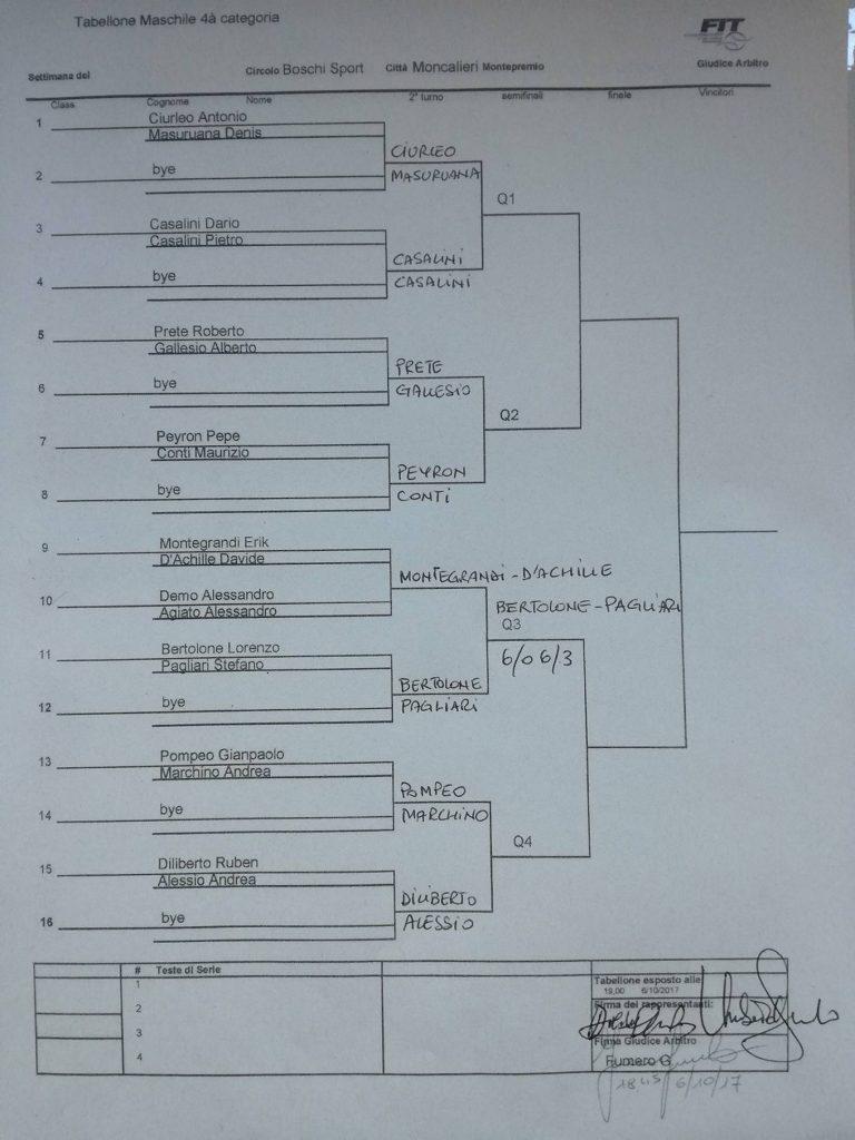 Tabellone maschile 4° categoria. Torneo di paddle Boschi Sport